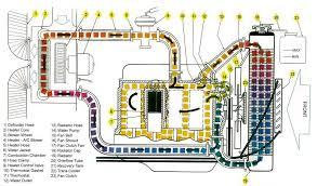 cooling system basics