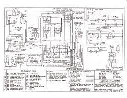 wiring diagrams hvac control wiring hvac for dummies central air
