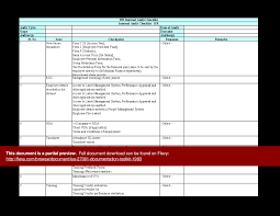 iso 27001 documentation toolkit excel