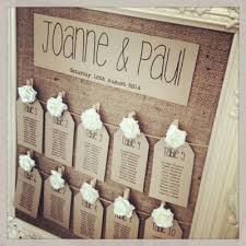 wedding table assignment board second guessing table assignments weddings do it yourself