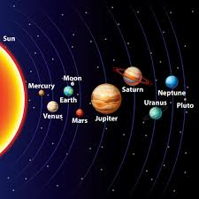 linear solar system wall mural wall murals and linear solar system linear solar system wall mural