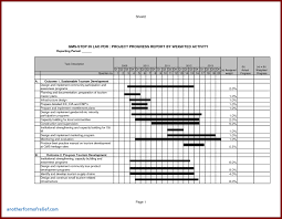 liquidity report template liquidity report template new 1 affidavit of sworn statement