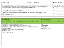 elementary handling data resources