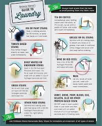 natural stain removal guide no harsh chemicals needed wellness