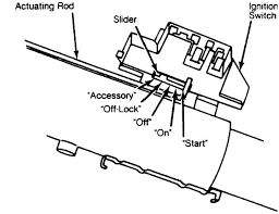 ignition key switch wiring diagram ignition wiring diagrams