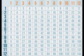 free worksheets times table for 12 free math worksheets for