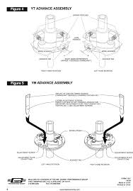 mallory ignition wiring diagram and unilite distributor floralfrocks