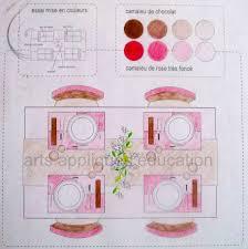 sujet cap cuisine sujet cap cuisine frais blanquette de veau préparation au cap