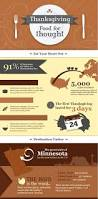 lincoln on thanksgiving 20 best thanksgiving infographics images on pinterest
