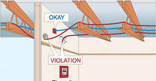 fire alarm signaling systems electrical construction