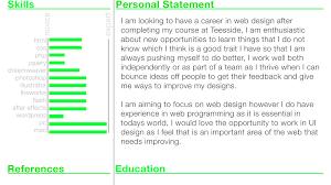 web resume exles web designer resume cover letter portfolio template for fresher