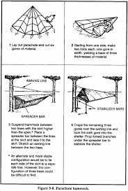 wilderness survival shelters types of shelters