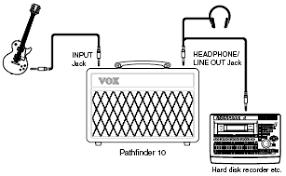 wiring free pioneer avic bypass pioneer 3300ub wiring diagram