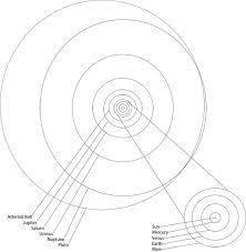 best 25 solar system diagram ideas on pinterest google solar