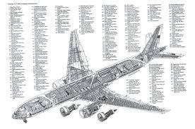 b777 200 maintenance manual 28 images форум авиаторов boeing
