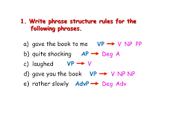 6 phrase structure rules u0026 simple sentences self study worksheet