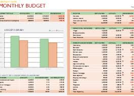 Corporate Budget Template Excel Annual Business Budget Template Excel Printable Documents