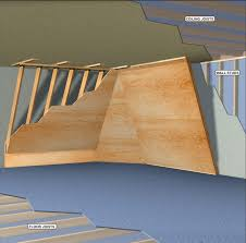 How To Build An Interior Wall How To Build A Home Climbing Wall Rock And Ice