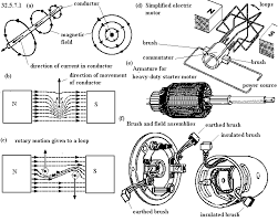june 2014 electrical winding u2013 wiring diagrams u2013 readingrat net