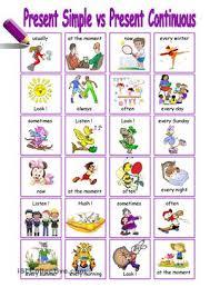 present simple vs present continuous teach your kids pinterest