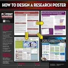 masters dissertation posters 2017 best 25 research poster ideas on academic poster