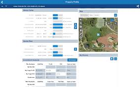 Property Valuation Spreadsheet Propertyradar Features