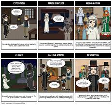 a christmas carol plot diagram storyboard by nathanael okhuysen