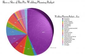 wedding planning on a budget las vegas wedding budget planner bridal spectacular bridal show