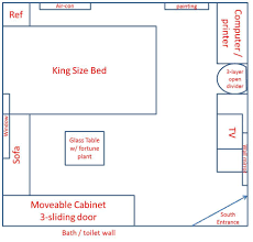 Small Bedroom Ideas With Queen Bed Amys Office - Feng shui bedroom furniture layout
