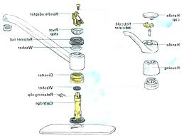 peerless kitchen faucet parts peerless kitchen faucet parts diagram lovely peerless kitchen