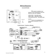 ge stove wiring diagram dolgular com