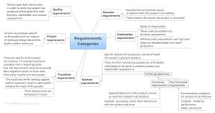 reporting requirement template collecting project requirements requirements categories