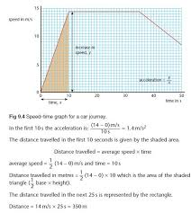 Speed Velocity And Acceleration Calculations Worksheet Answers Speed Velocity And Acceleration Gcse Revision Physics Forces
