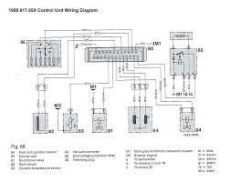 bmw m1 alarm wiring diagram bmw wiring diagram and schematics