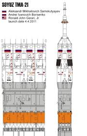 r 7 soyuz launch vehicle tma 21 1 144 scale from new ware