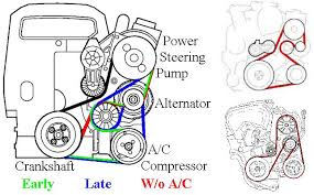s70 on engine diagram s80 t6 engine diagram wiring diagram odicis