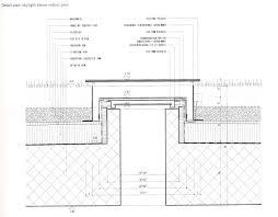 Skylight Design Claraboias Jpg 1 200 937 Pixels Details Pinterest Detailed