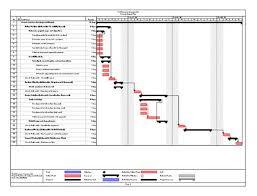 best photos of sample program design plan sample training plan
