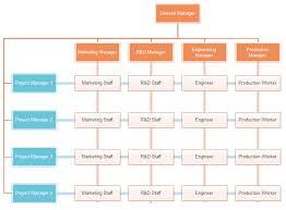 matrix org chart matrix org chart template powerpoint matrix org
