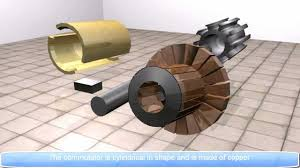 construction and working of dc motor electrical youtube
