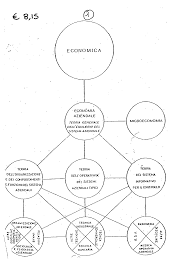 dispensa economia aziendale staffa dispensa di economia aziendale docsity