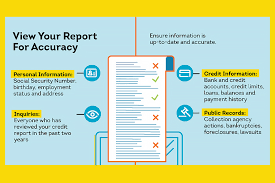 three bureau credit report free annual credit report transunion