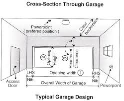 garage dimensions dimensions