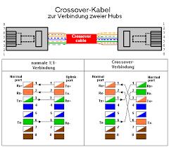 rj11 adsl wiring diagram wiring diagram