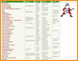 gift shopping list christmas list template uploaded by ahmad rafli christmas list