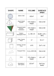 geometry volume 2 spheres worksheet by ajf43 teaching