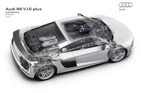2016 audi r8 v10 and v10 plus photo gallery