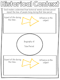 free biography graphic organizer 4th grade misskinbk a fifth grade blog studying biography with graphic