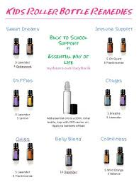 10 Essentials For A Kid by Best 25 Essential Oils For Ideas On Essential