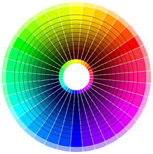 color wheel for makeup artists the best makeup for your eye colour beautygeeks
